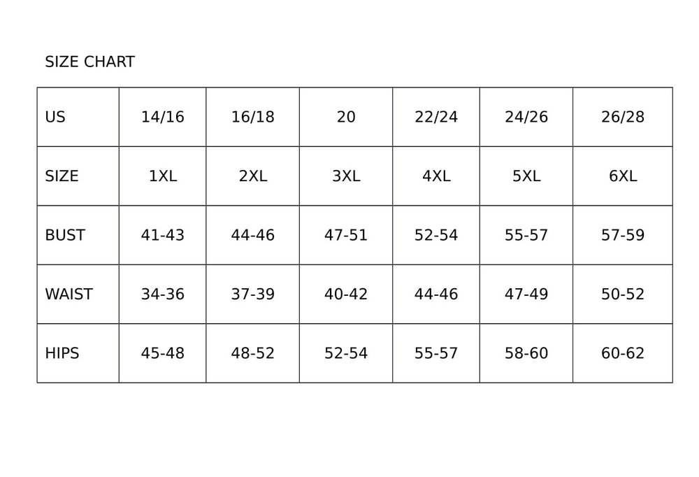 Plus Size Chart