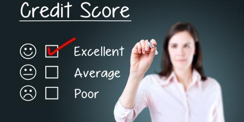 Credit Score & Loans
