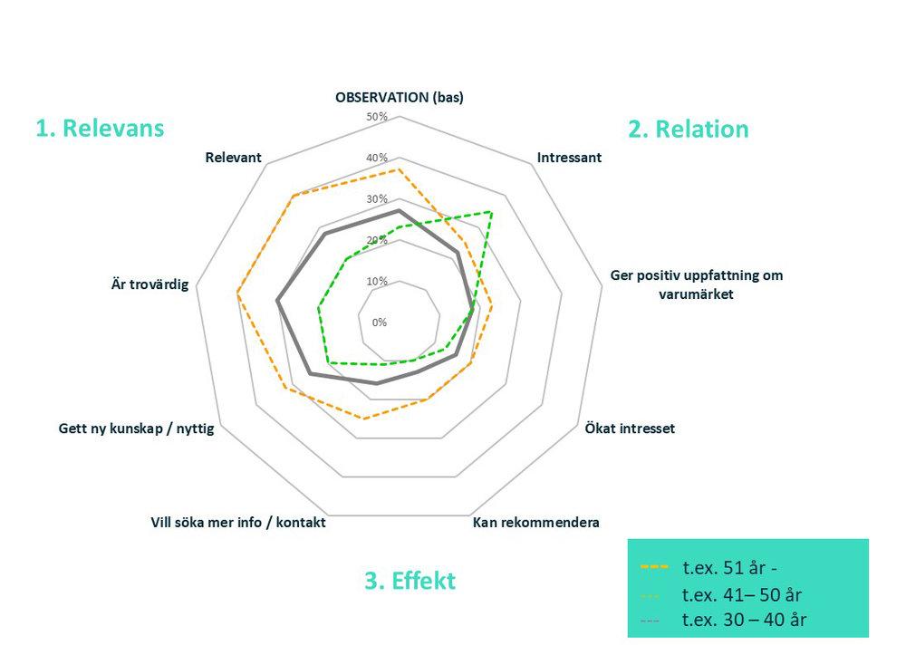 diagram_varumarkestracking_r2b.jpg
