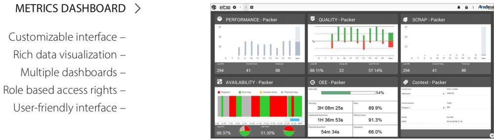 eBox Metrics Dashboard