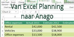 Oplossingen voor excel planning