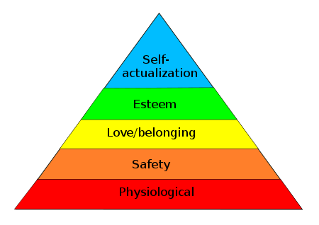 https://en.wikipedia.org/wiki/Maslow%27s_hierarchy_of_needs