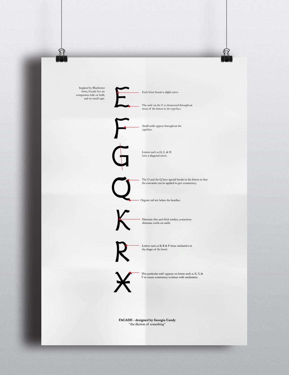 Typeface Details