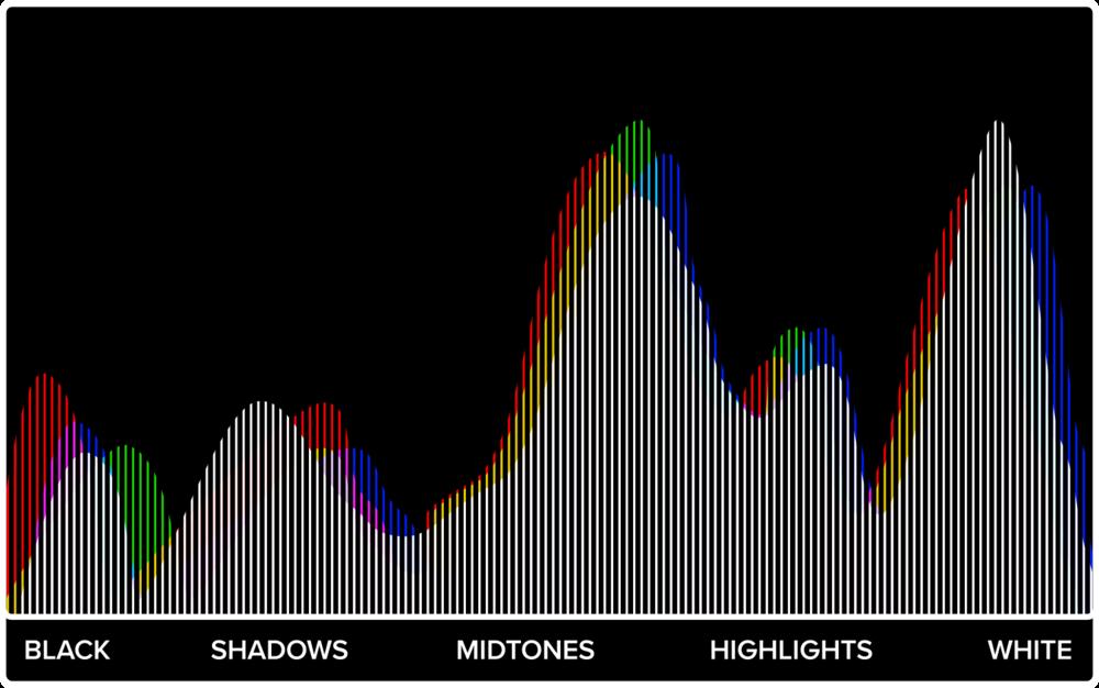 RGB HISTOGRAM.png