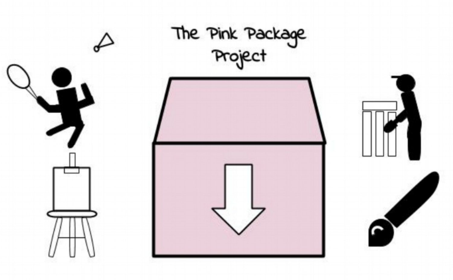 The Pink Package Project