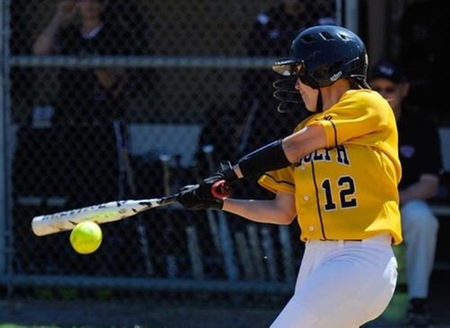 RANDOLPH COLLEGE: WILDCATS WOMEN'S SOFTBALL