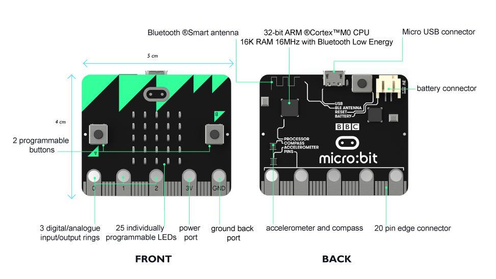 microbit-hardware.jpg
