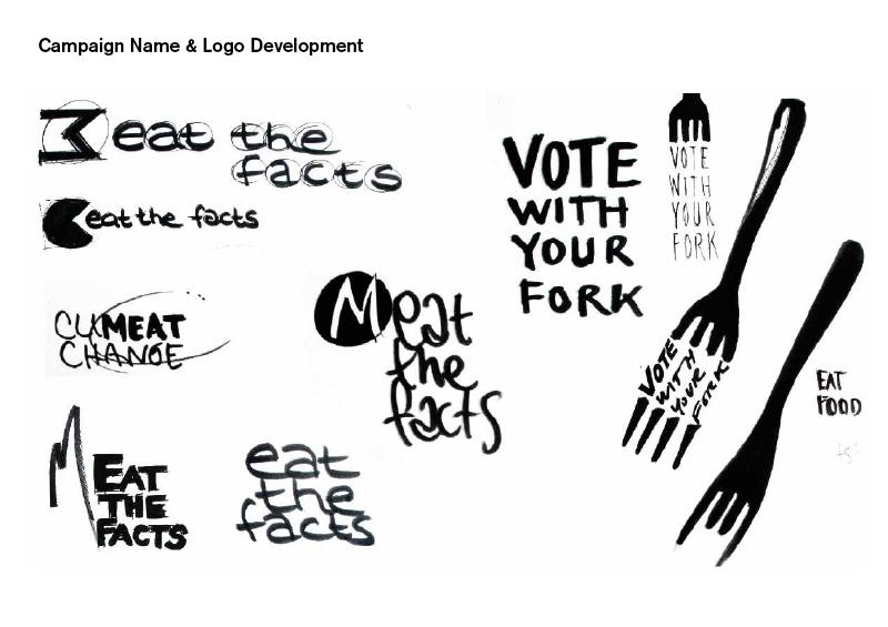 110201_Meat_The_Facts_Design_Process_Presentation_Marco_de_Mel_Pedersen_201019.jpg