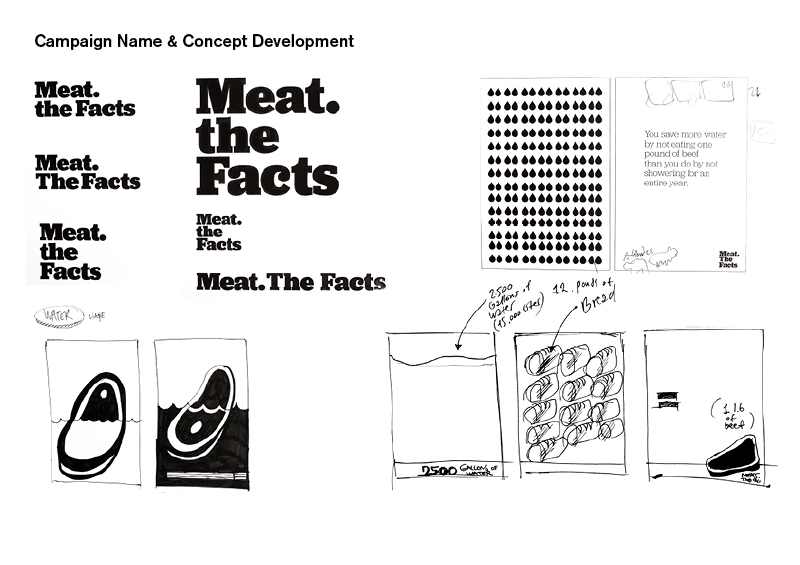 110201_Meat_The_Facts_Design_Process_Presentation_Marco_de_Mel_Pedersen_201020.jpg