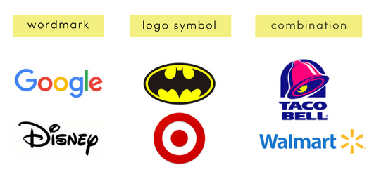 LissaRoseCo Types of Logos in Brand Kits