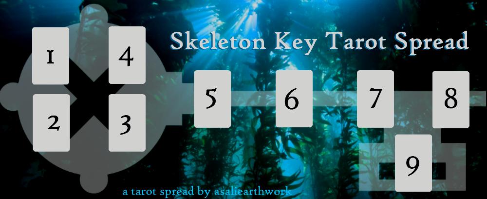 key-150142_1280