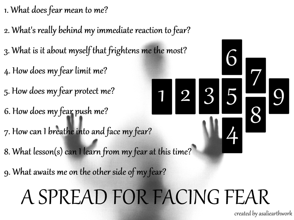 facing fear spread.png