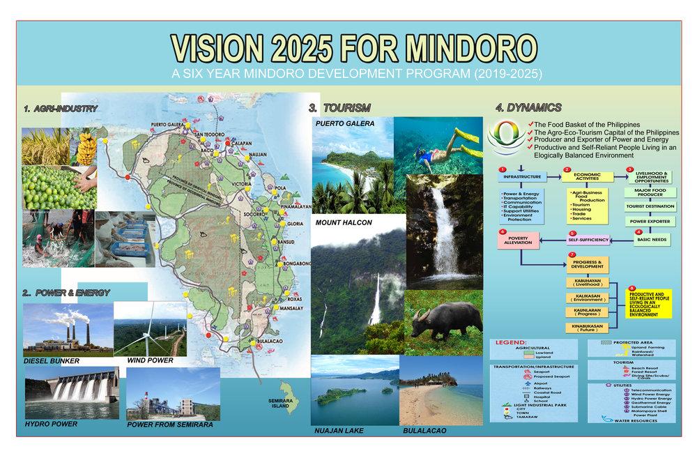 rodolfo-valencia-mindoro-real-estate-philippines-protector.jpg