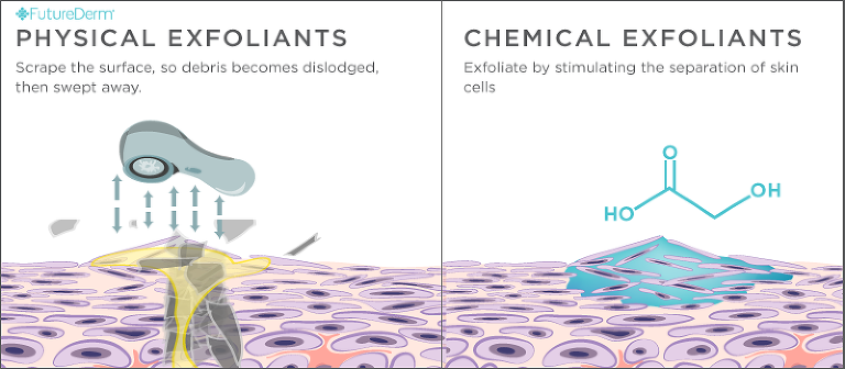 physical-vs-chemical-exfoliants(pp_w768_h336).png