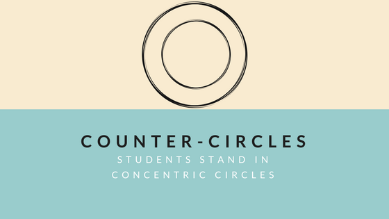 Everyday ESL   Teaching English   Conversational English   Counter-Circles   Speaking Structures   Everyday ESL  