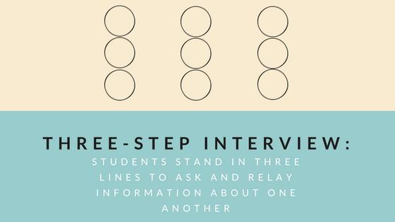 Everyday ESL   Three-Step Interview   Speaking Structures   How to Teach Conversation   ESL Speaking Activities  