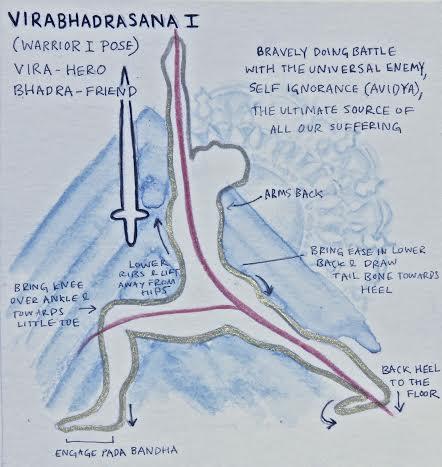 Virabhadrasana_1