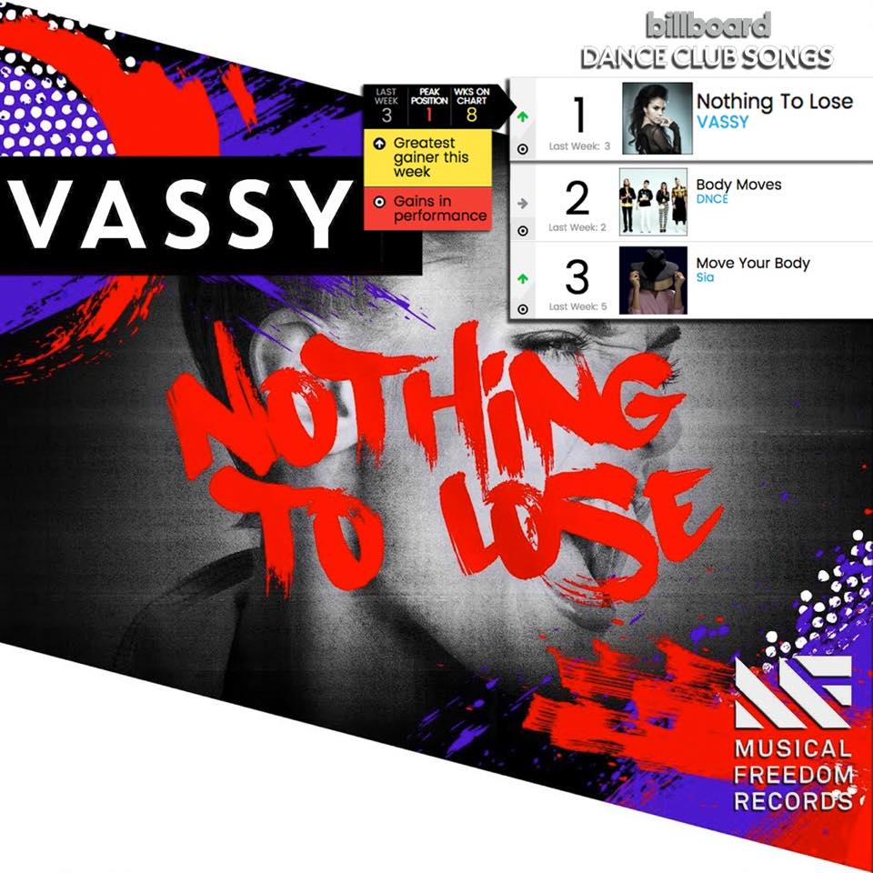 NOTHING TO LOSE #1 ON BILLBOARD  -