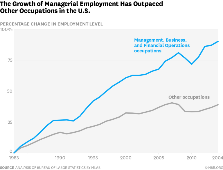bureaucracy-growing (1).png