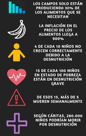 Imagen del portal web periódico: EL NACIONAL
