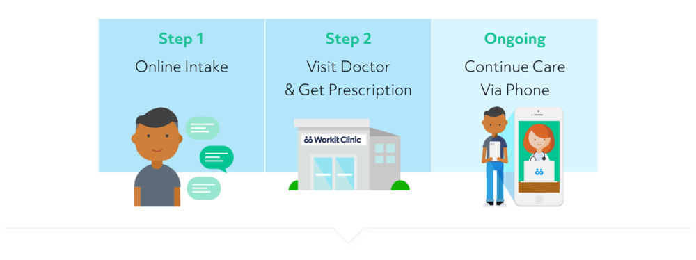 Get Suboxone and online therapy in Walnut Creek, California.