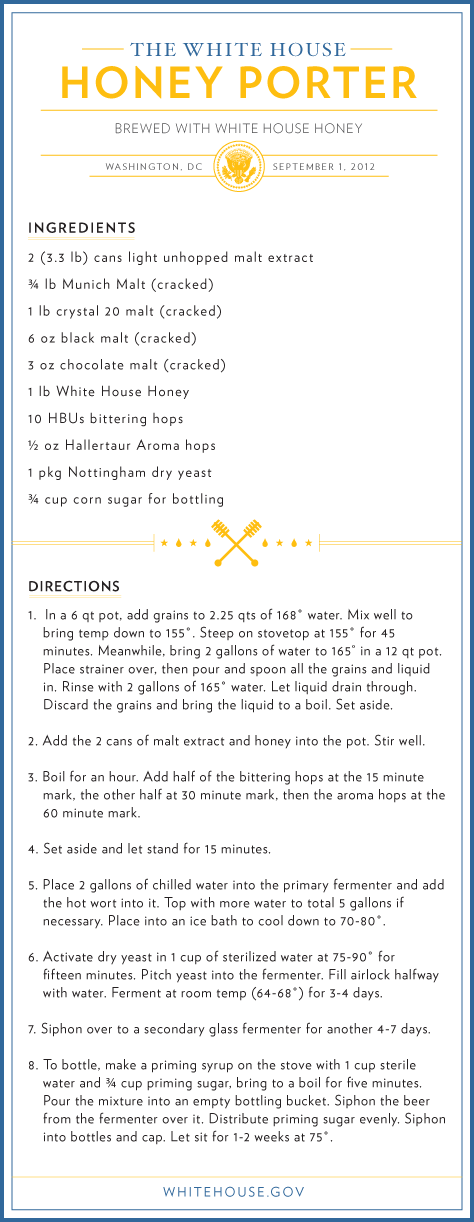 White House Honey Porter