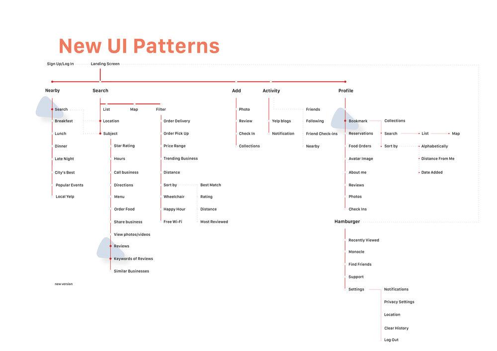 Condensed information in a simpler flow