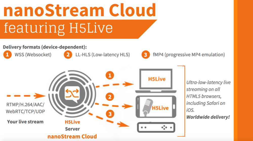 h5live workflow-1.png