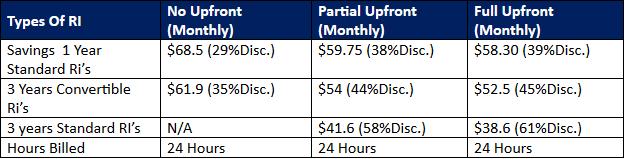 public cloud pricing comparison.png
