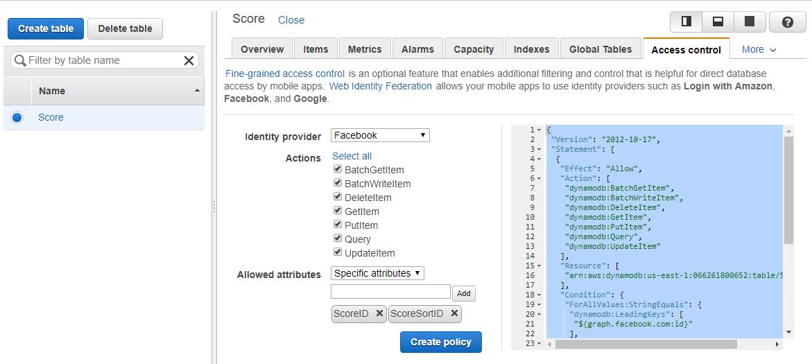 Using DynamoDB and Web Identity Federation - DZone Database