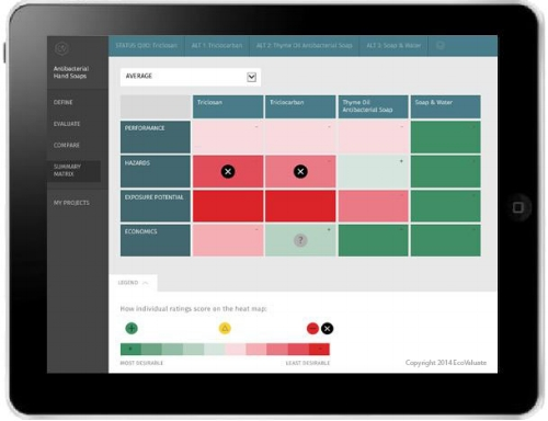 Visualizing sustainable alternatives - The final version of the tool assists manufacturers and brands in visualizing the performance, economics, and sustainability factors of their alternatives in the product development process.