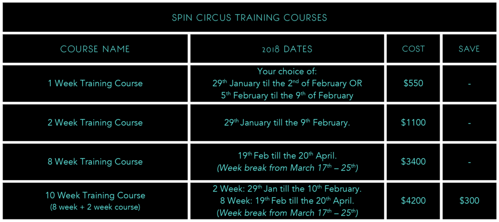 Spin Circus training packages.png