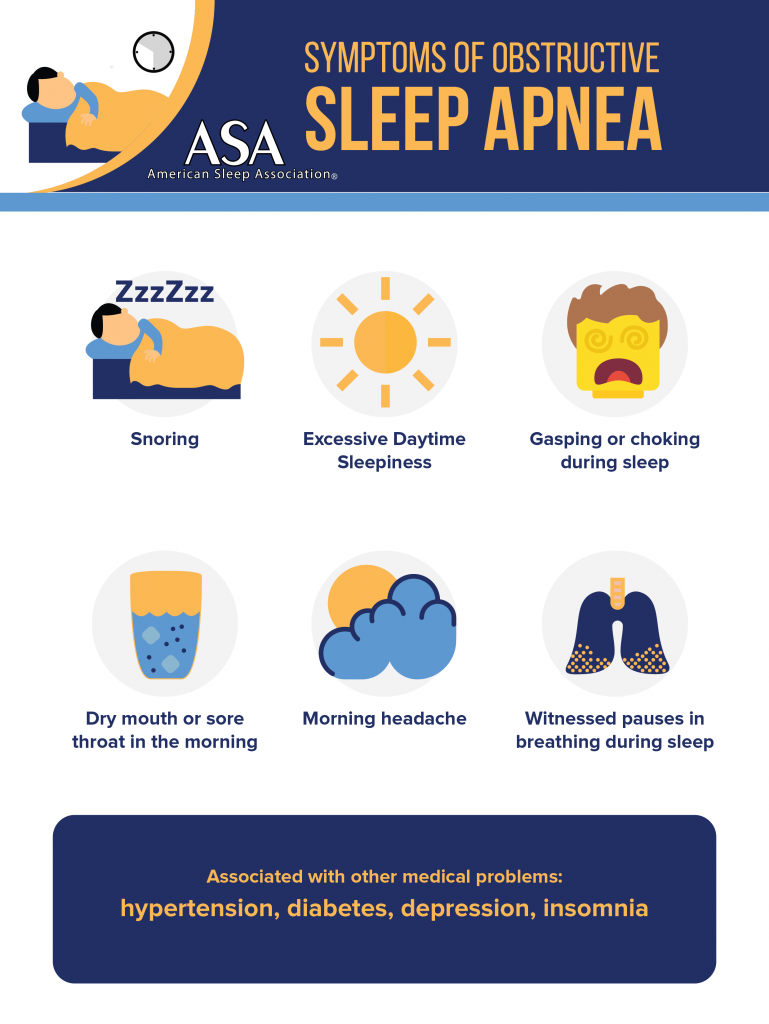 OSA-sleep-apnea-infographic-with-logo-769x1024.png