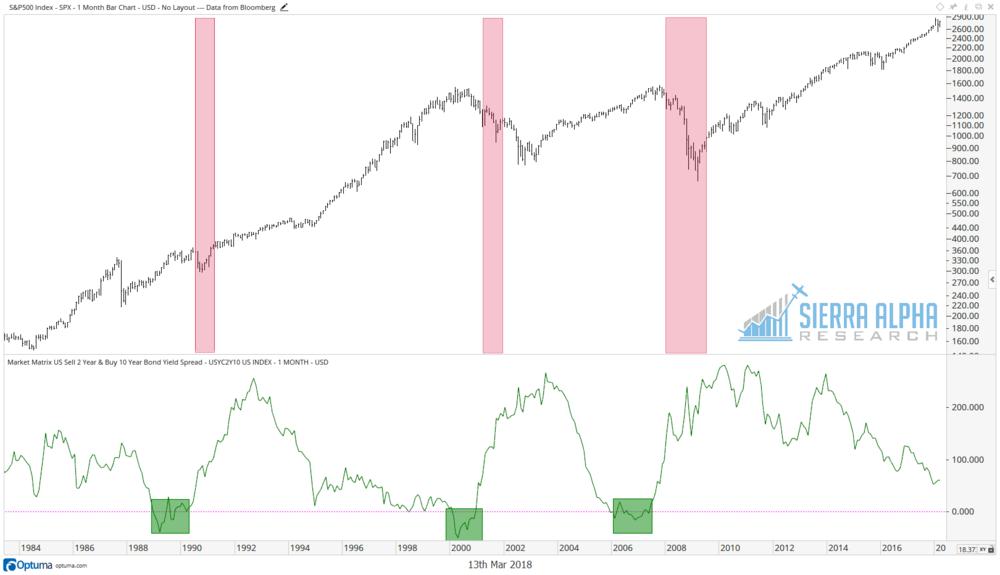 recessions.png