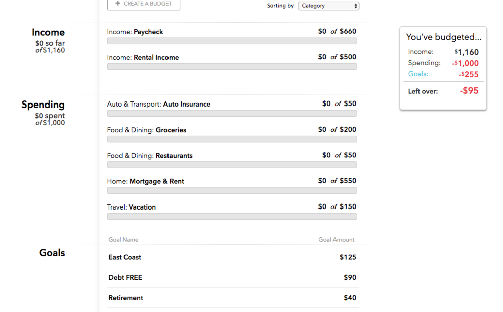 I put together a quick sample of a budget and income, so you can see how it works. This one needs some work, as having a negative $95 a month ain't going to work out for anyone!