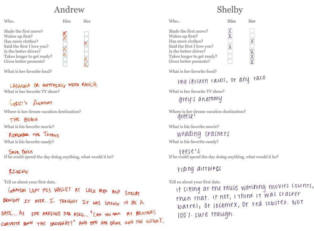 Andrew+Shelby.jpg