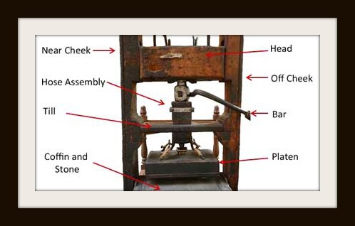 Printing Press Labeled 2