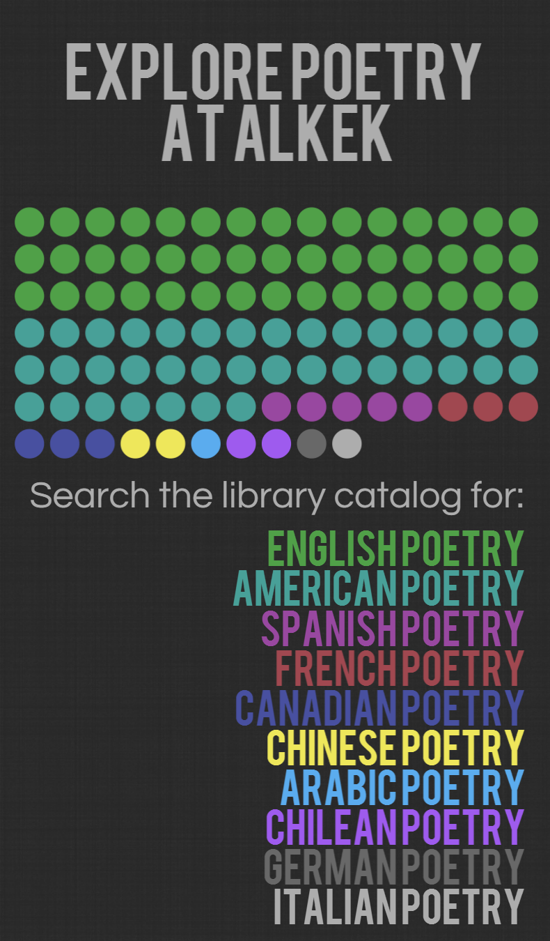 explore poetry at alkek - As part of the April 2016 library newsletter, Liz King and Jessica McClean created an infographic depicting our Library's collection of poetry. The colored dots indicate the number of poetry books we have in each sub-genre. Reports were generated in our ILS (Sierra) to ensure the accuracy of the infographic.