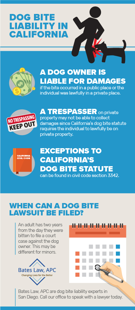Dog Bite Liability in California [Infographic]