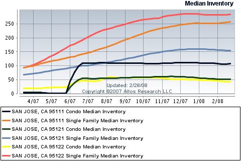 ssj-sfmf-inventory.png