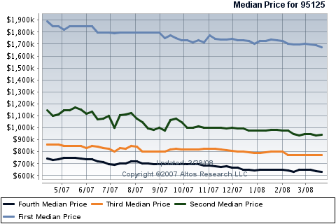 san-joses-willow-glen-single-family-home-sales.png