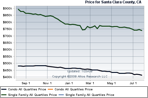 silicon-valley-real-estate-for-santa-clara-county-housing.png