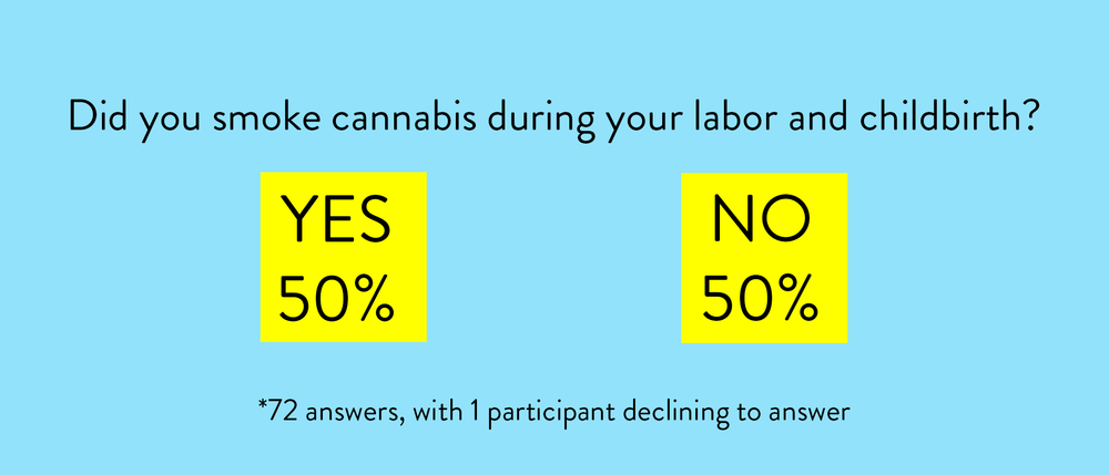 Of surprise interest to me was the use of cannabis during labor and delivery. After all, that is a practice not usually available to women today, but this was a different time and place.