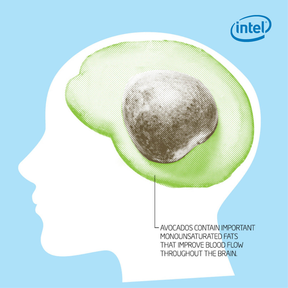 Intel - Social Media Illustration