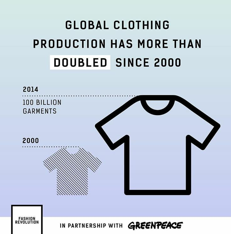 Re-post from @fash_rev