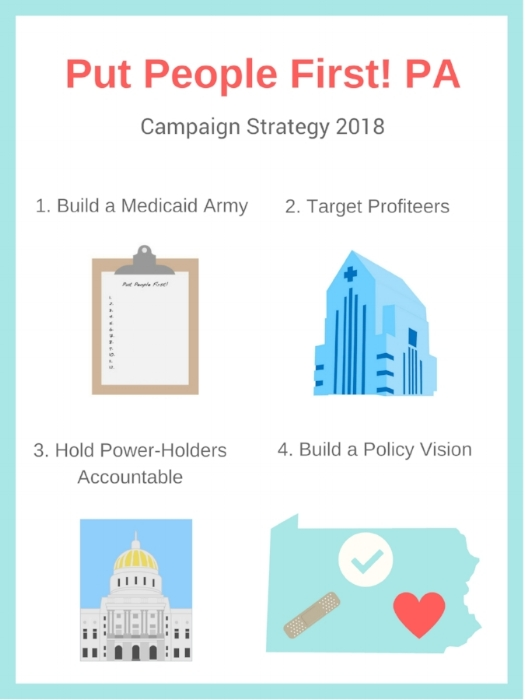 Campaign Strategy Poster for Internal Use