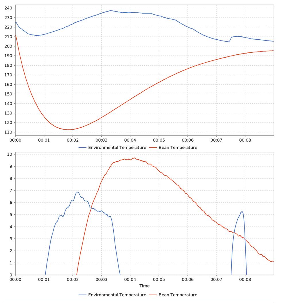 tuli-roast-curve_page_1