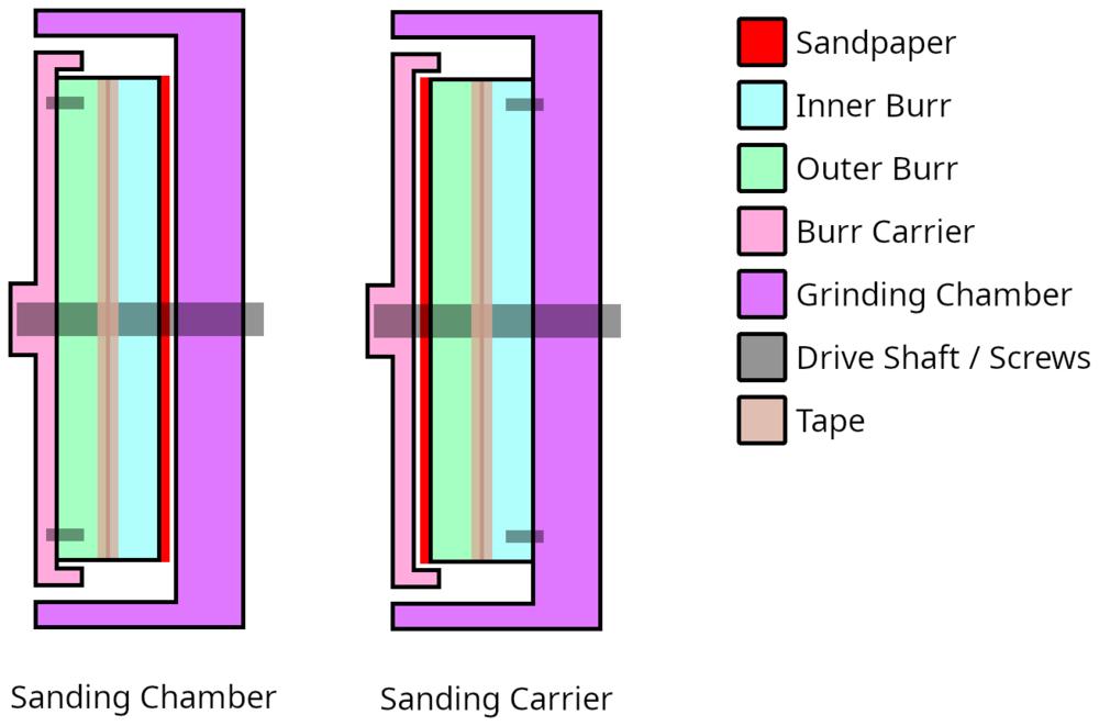 EK alignment diagram.png