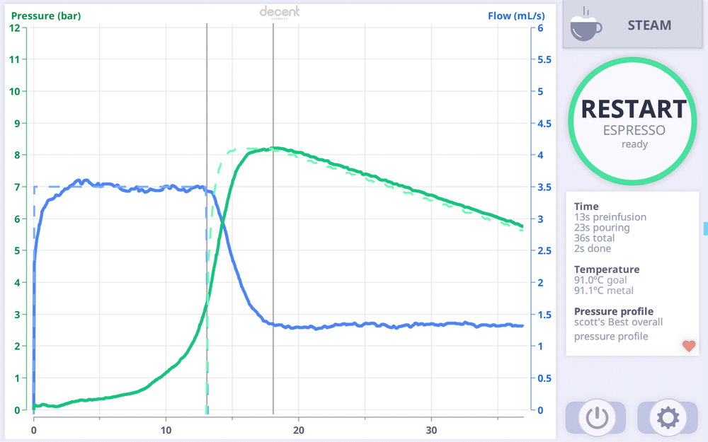 great pressure profile curve.png