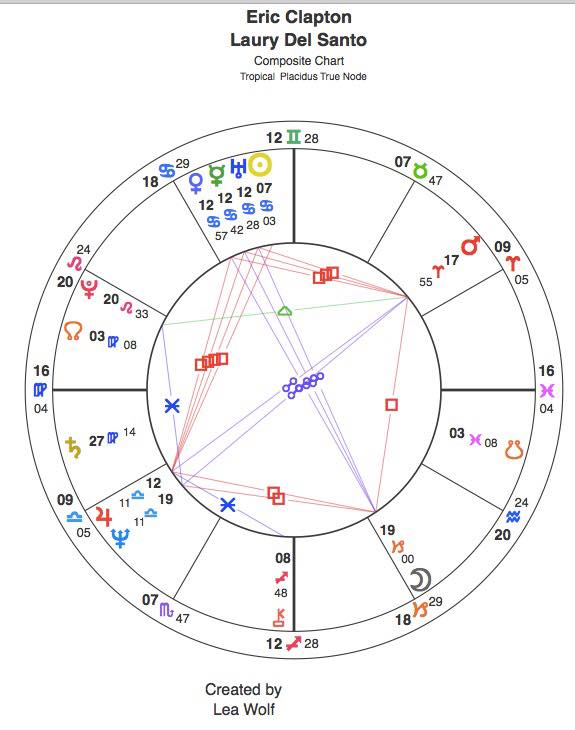 The Tale Of The Scorpio Moon Man A Comparison Between Charlie